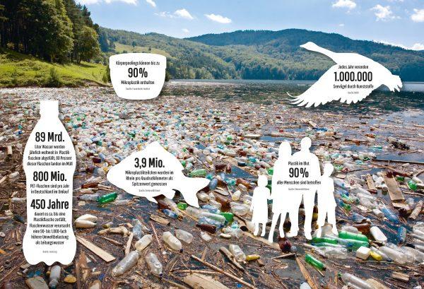 Illustrierte Doppelseite aus Besser Leben ohne Plastik. Bild: Stephane Bidouze