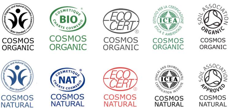 Cosmos Biokosmetik Naturkosmetik BDIH Cosmebio Ecocert ICEA Soil